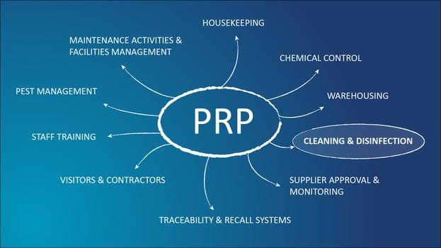 prp-blog